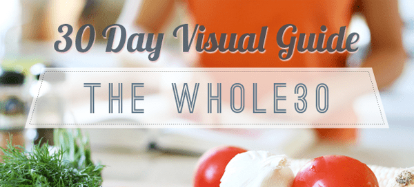 30 Day Visual Guide to the Whole30 | Our Paleo Life