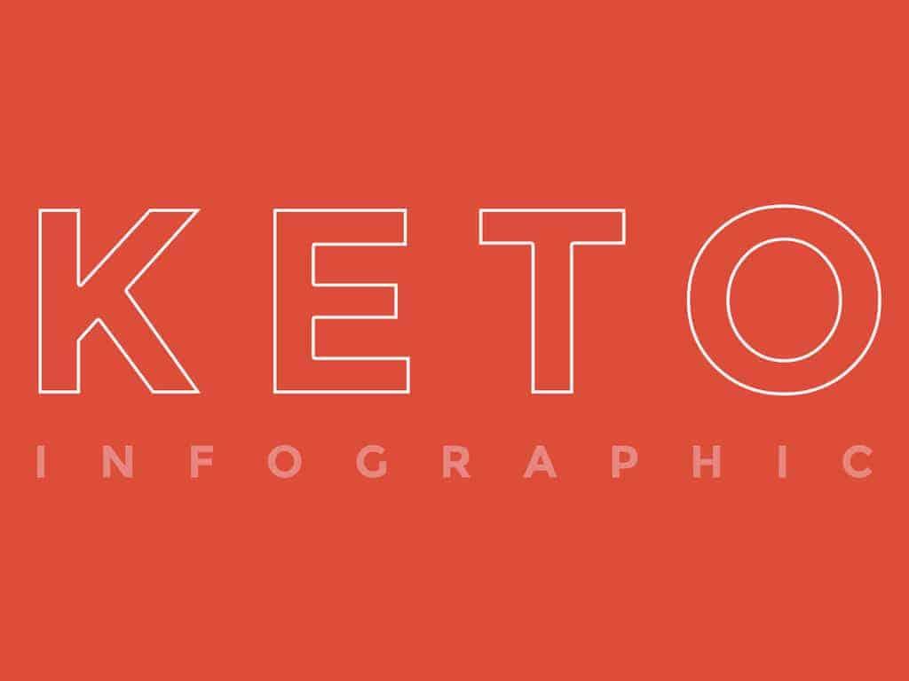 Keto Infographic