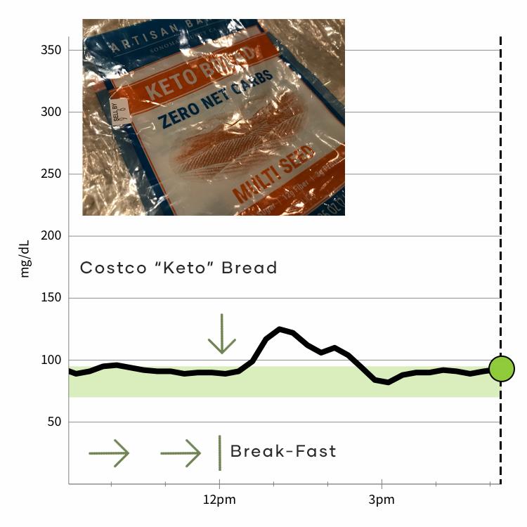 Costco Keto Bread