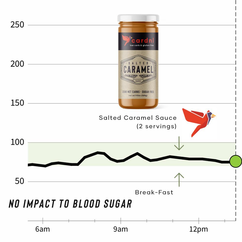 Caramel Sauce CGM Response